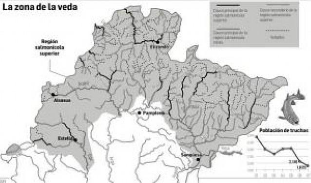 El calentamiento de los ríos y la sequía llevaron a prohibir la pesca de trucha