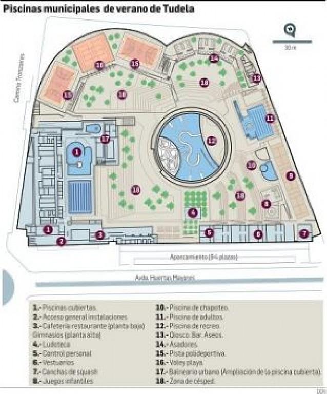 Las piscinas de verano de Tudela costarán 18 millones de euros y se concluirán en 2011