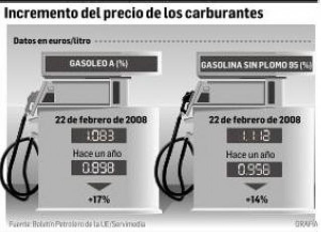 La gasolina alcanza los 1,11 euros y el gasóleo los 1,08 tras la escalada del crudo