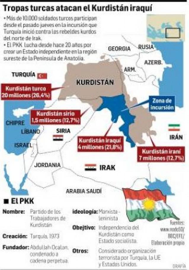 Al menos 86 muertos en combates entre rebeldes kurdos y soldados turcos en Irak