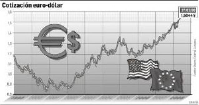 El crudo Brent supera la barrera de los cien dólares con el euro en máximos históricos