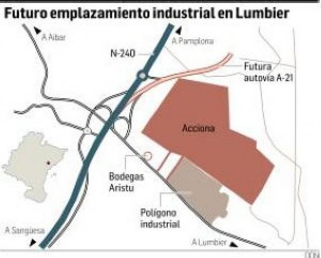 Los trámites para la instalación de Acciona en Lumbier siguen adelante
