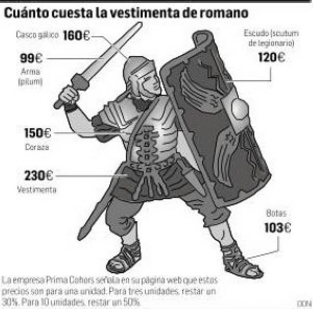 Una empresa pamplonesa surte a decenas de hermandades las vestimentas romanas