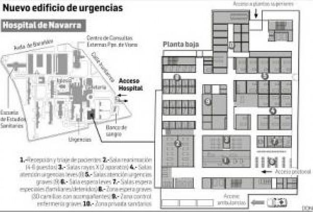 El nuevo edificio de urgencias del Hospital se abrirá en 2010 y costará 20 millones de euros