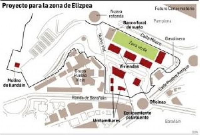 Barañáin reduce a 244 las viviendas en su nueva propuesta de plan de conjunto con Pamplona