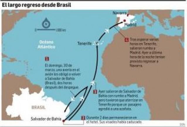 Tres días de odisea a la brasileña