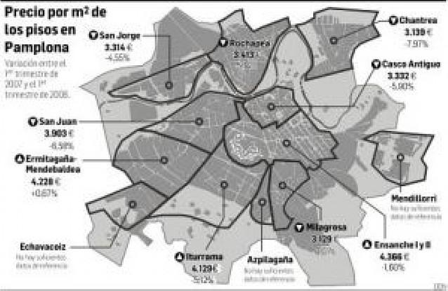El precio de la vivienda libre cae en Navarra un 5,63% en un año