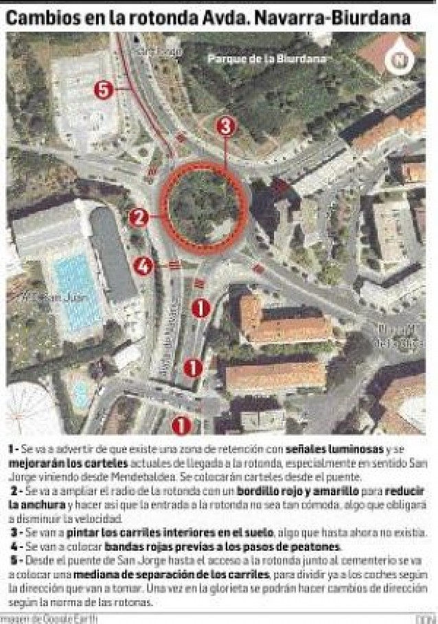 La glorieta con más accidentes de Pamplona