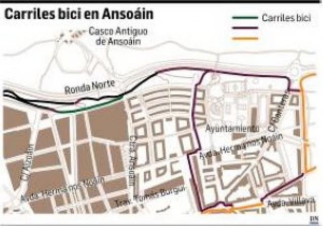 Ansoáin, límite 30 kilómetros/hora