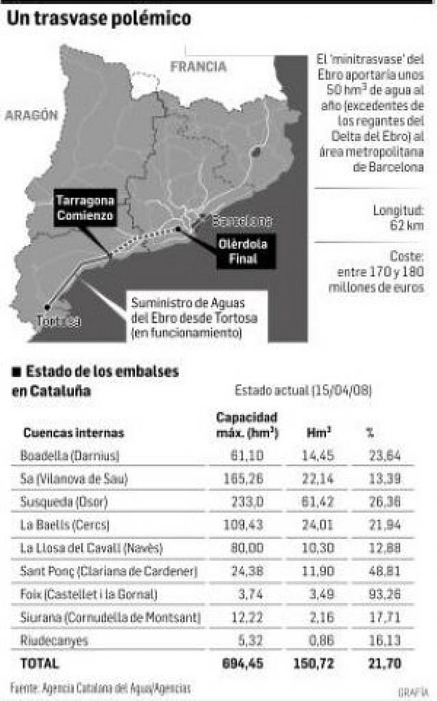 El PP pide una comparecencia urgente de Zapatero para explicar el trasvase a Barcelona