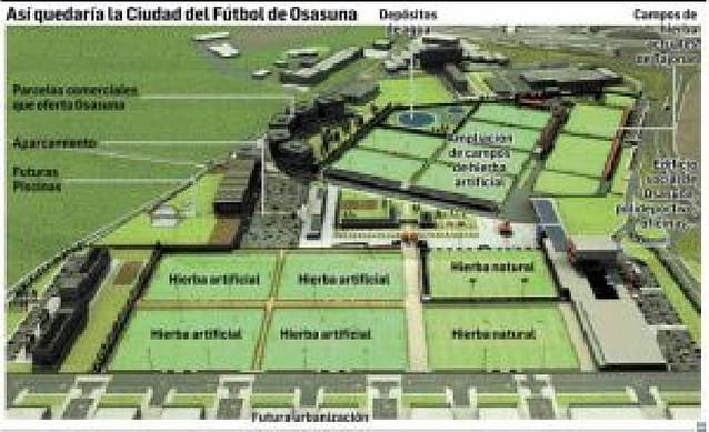 Nace la faraónica Ciudad del Fútbol