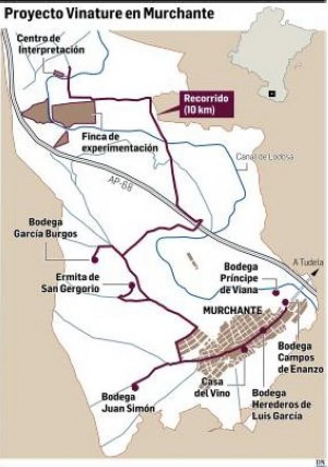 Murchante ultima una ruta del vino de 10 km con fines turísticos y educativos