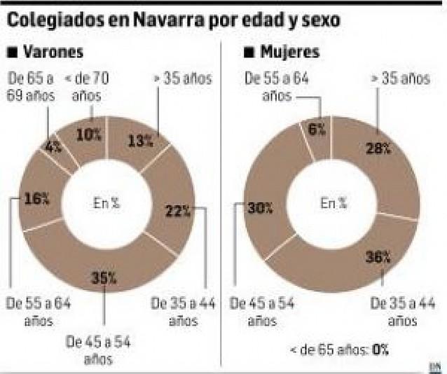 Salud busca médicos en Argentina