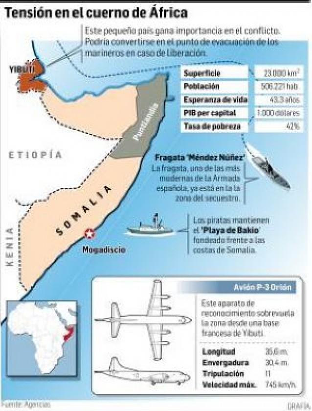 Las tribus somalíes expulsan a los piratas de sus costas y les obligan a mover el pesquero