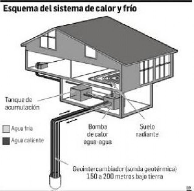 Tudela tendrá la primera urbanización con aprovechamiento de energía de la tierra