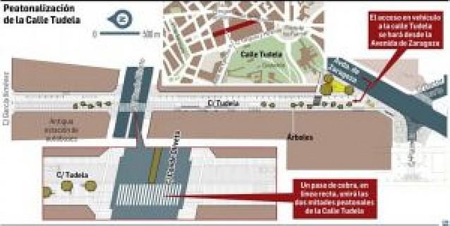 La reurbanización de la calle Tudela comenzará después de los Sanfermines