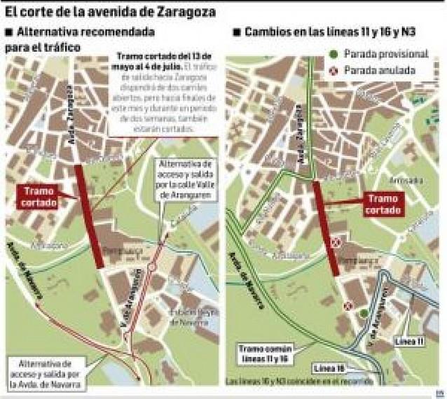 Mañana se cierra al tráfico el acceso a Pamplona por la avenida de Zaragoza