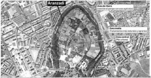 Arquitectos y paisajistas convertirán Aranzadi en un parque de 209.000 m2