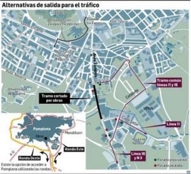 La avenida Zaragoza de Pamplona se corta por completo desde mañana