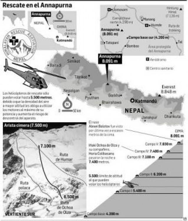 Incertidumbre sobre el estado de Ochoa de Olza ante la ausencia de nuevos contactos en el día de hoy