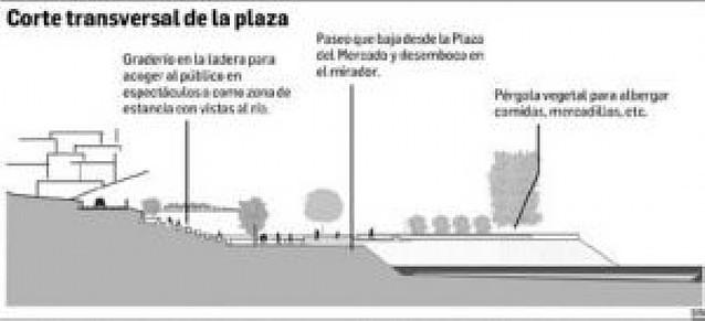 Milagro premia con 3.000 euros al mejor proyecto para crear un parque fluvial