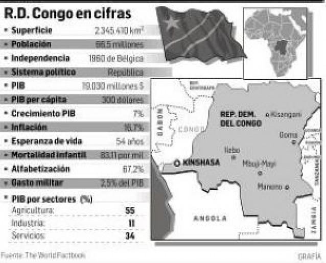 La calma vuelve al Congo mientras la comunidad internacional busca soluciones