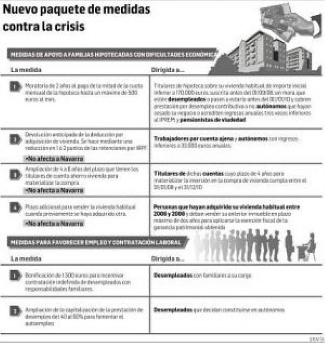 El Gobierno da luz verde a la moratoria de las hipotecas para los parados