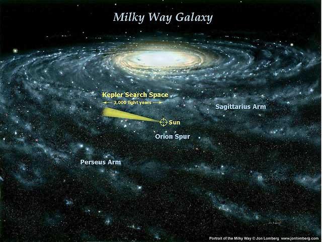 """La sonda Kepler parte en busca de nuevas """"Tierras"""" más allá del sistema solar"""